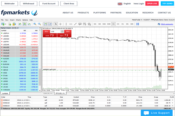 FP Markets screen shot