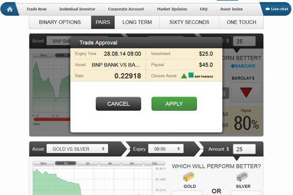 FTrade screen shot