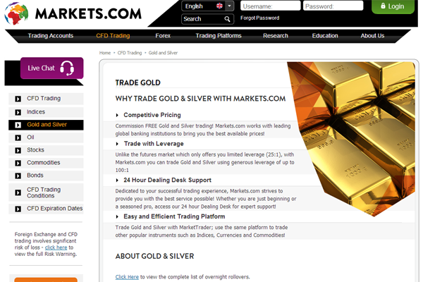 Markets.com screen shot
