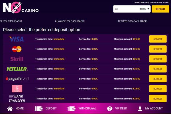 No Bonus Casino screen shot