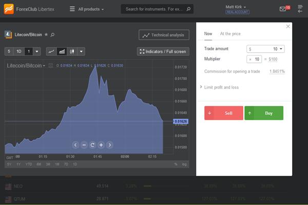 Libertex screen shot
