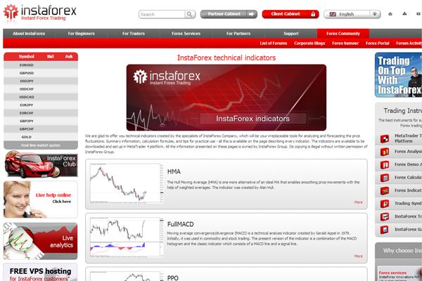 InstaForex screen shot