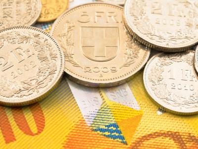 Swiss Franc (CHF) Trading