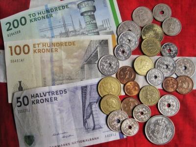 Danish Krone (DKK) Trading