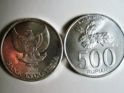 Indonesian Rupiah (IDR) Trading